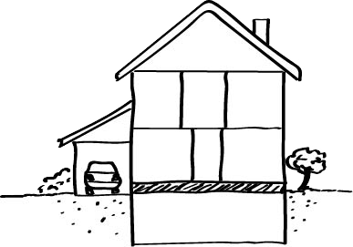 Wohnung bzw. Haus
