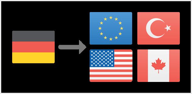 Flat von Deutschland ins EU-Ausland telefonieren und SMSen – und NEU: in die USA, Kanada und die Türkei
