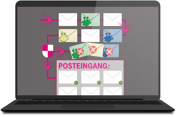 Telekom E-Mail: Spam- und Virenschutz