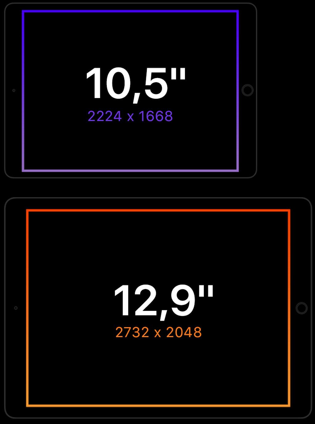 Ein neues 10,5 Zoll Display.
