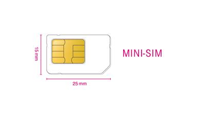 Sim Karten Formate Alle Wissenswerten Informationen Telekom