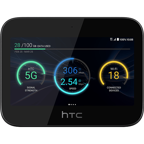 HTC 5G HUB Schwarz Vorne und Hinten