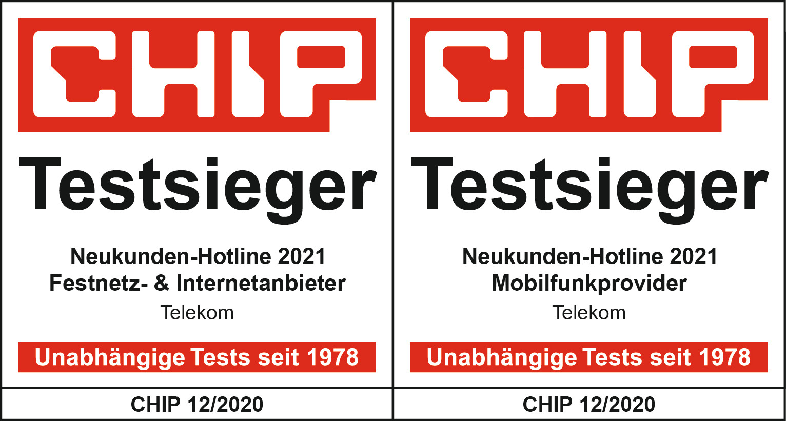 CHIP Hotline-Test